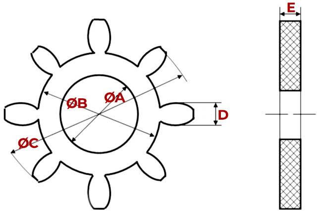 Amortizor pentru cuplaje mecanice tip stea - MAELVI